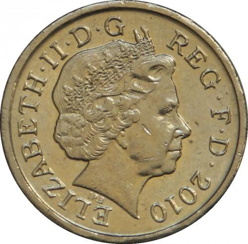 1 Pfund 2008 2015 Vereinigtes Königreich Münzen Wert Ucoinnet