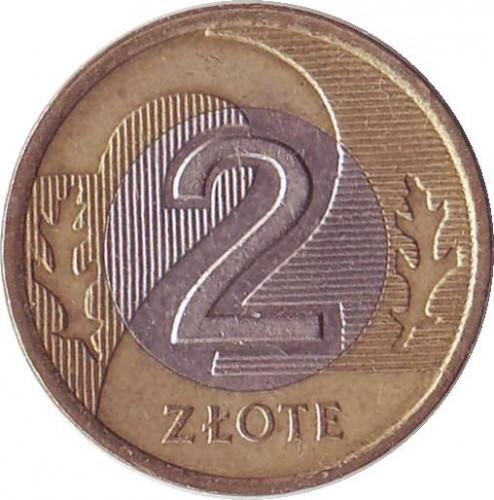 2 zlote 1995 продам coiltek
